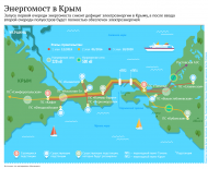 Энергетическая блокада Крыма. Хронология. Политика, Происшествия, Экономика и бизнес