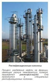 Что делают из нефти?. Наука и образование, Экология и здоровье