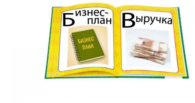 Азбука предпринимателя в Крыму. Афиша и события, Наука и образование, Экономика и бизнес