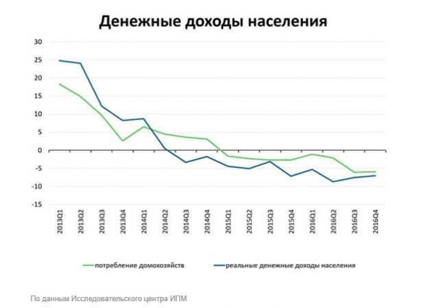 О Беларуси и о Батьке.. В мире, Экономика и бизнес